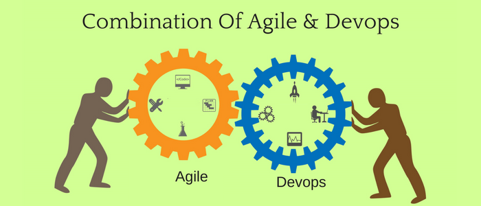 How Agile and DevOps are related?