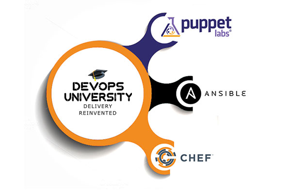 Configuration Management with Puppet