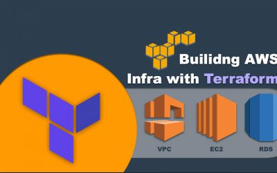 Building Environments Parallelly With Terraform