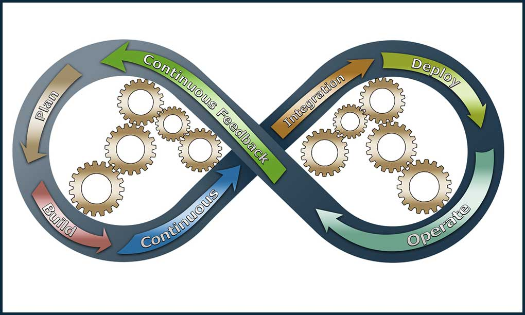 Test Automation – The Secret Player in a successful DevOps Strategy