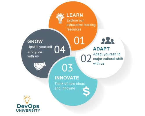 DevOps Certification Career Growth