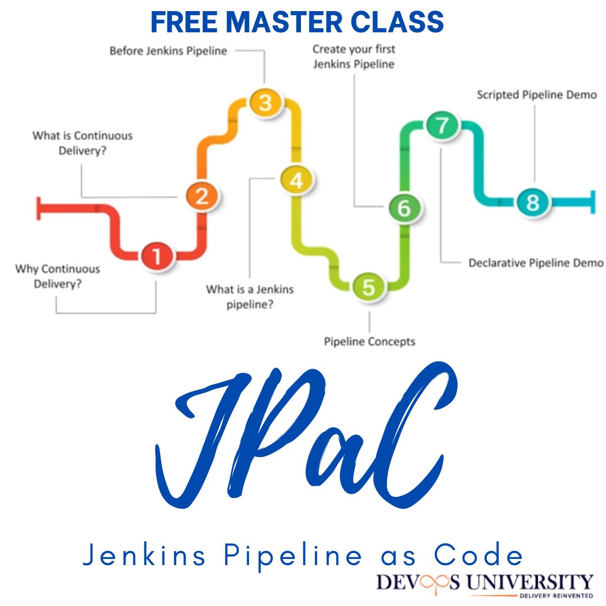 Master Class on Jenkins Pipeline as Code (JPaC)